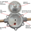 Сборка топливного насоса (бензонасоса) ДААЗ автомобилей ВАЗ 2108, 2109, 21099