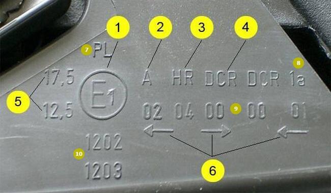 Маркировка фар автомобиля